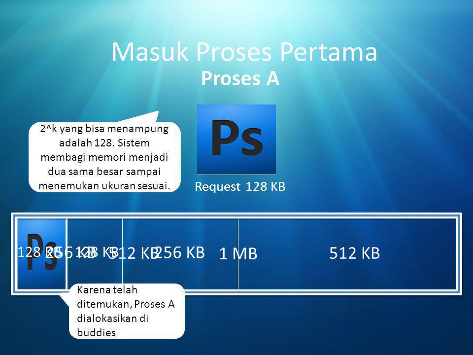 512 KB Proses A Request 128 KB Masuk Proses Pertama 512 KB 256 KB 128 KB 1 MB 2^k yang bisa menampung adalah 128.