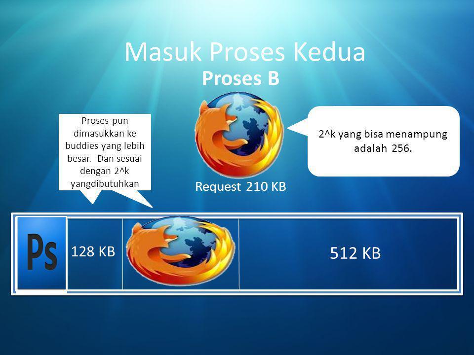 512 KB Proses B Request 210 KB Masuk Proses Kedua 256 KB 128 KB Karena tidak cukup maka proses tidak dimasukkan ke buddies ini.