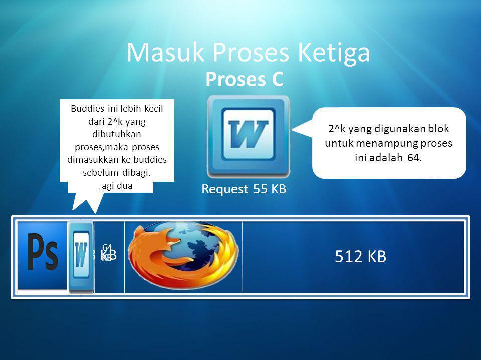 512 KB Proses C Request 55 KB Masuk Proses Ketiga 128 KB 64 KB Karena buddies masih lebih besar dari proses.