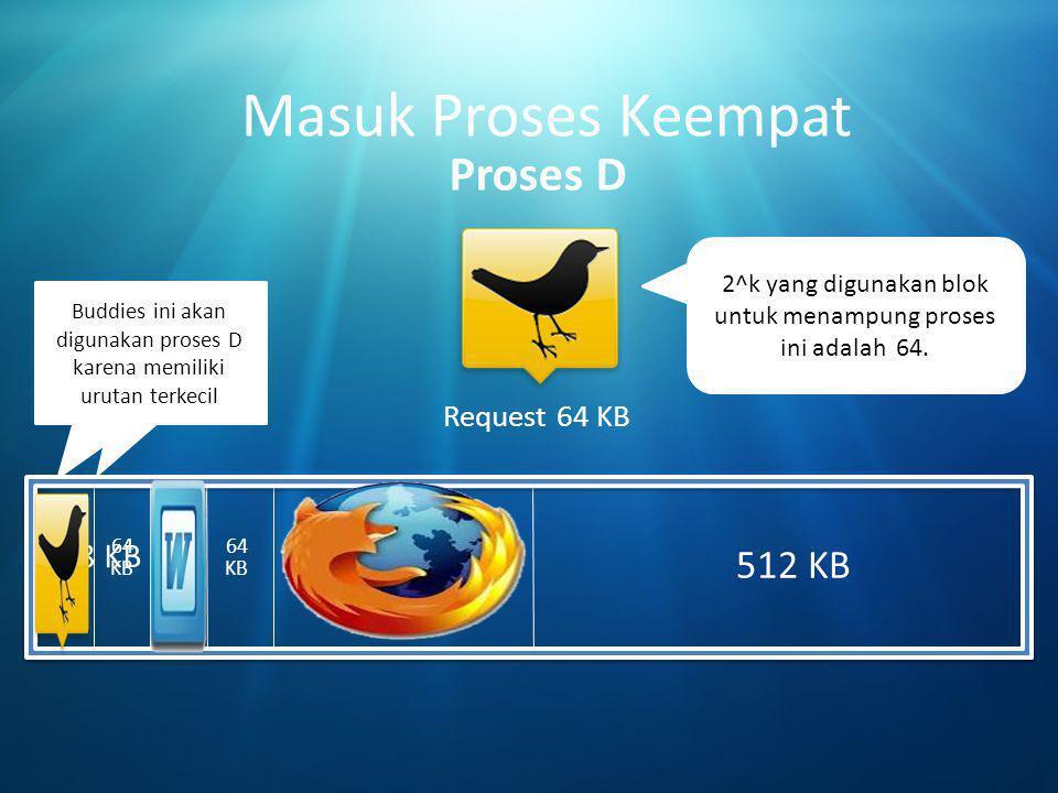512 KB Proses D Request 64 KB Masuk Proses Keempat 64 KB 128 KB 64 KB Karena buddies masih lebih besar dari proses.