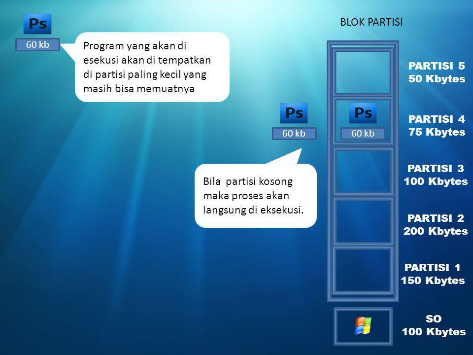 512 KB Release Proses B 64 KB
