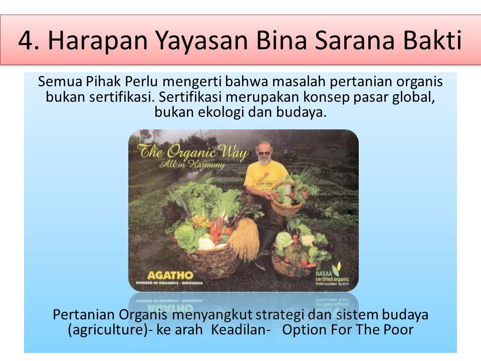 4. Harapan Yayasan Bina Sarana Bakti Semua Pihak Perlu mengerti bahwa masalah pertanian organis bukan sertifikasi. Sertifikasi merupakan konsep pasar
