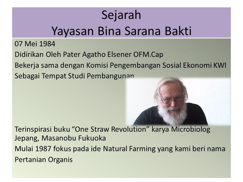 Sejarah Yayasan Bina Sarana Bakti 07 Mei 1984 Didirikan Oleh Pater Agatho Elsener OFM.Cap Bekerja sama dengan Komisi Pengembangan Sosial Ekonomi KWI S