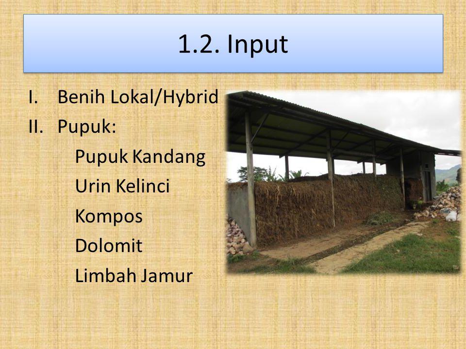 1.2. Input I.Benih Lokal/Hybrid II.Pupuk: Pupuk Kandang Urin Kelinci Kompos Dolomit Limbah Jamur