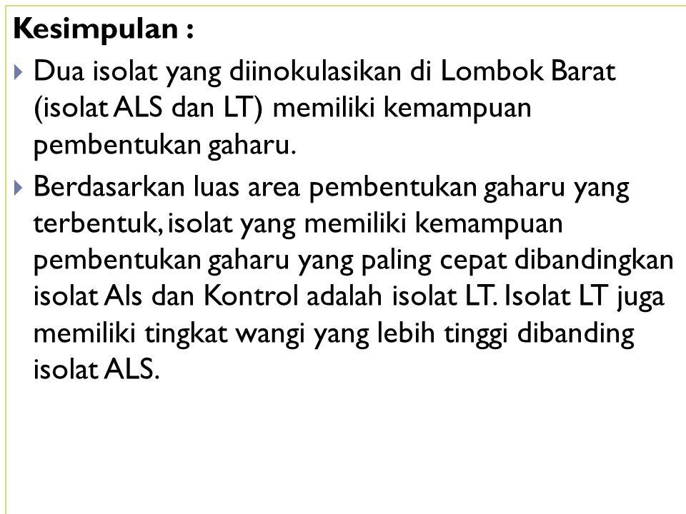 Kesimpulan :  Dua isolat yang diinokulasikan di Lombok Barat (isolat ALS dan LT) memiliki kemampuan pembentukan gaharu.  Berdasarkan luas area pembe