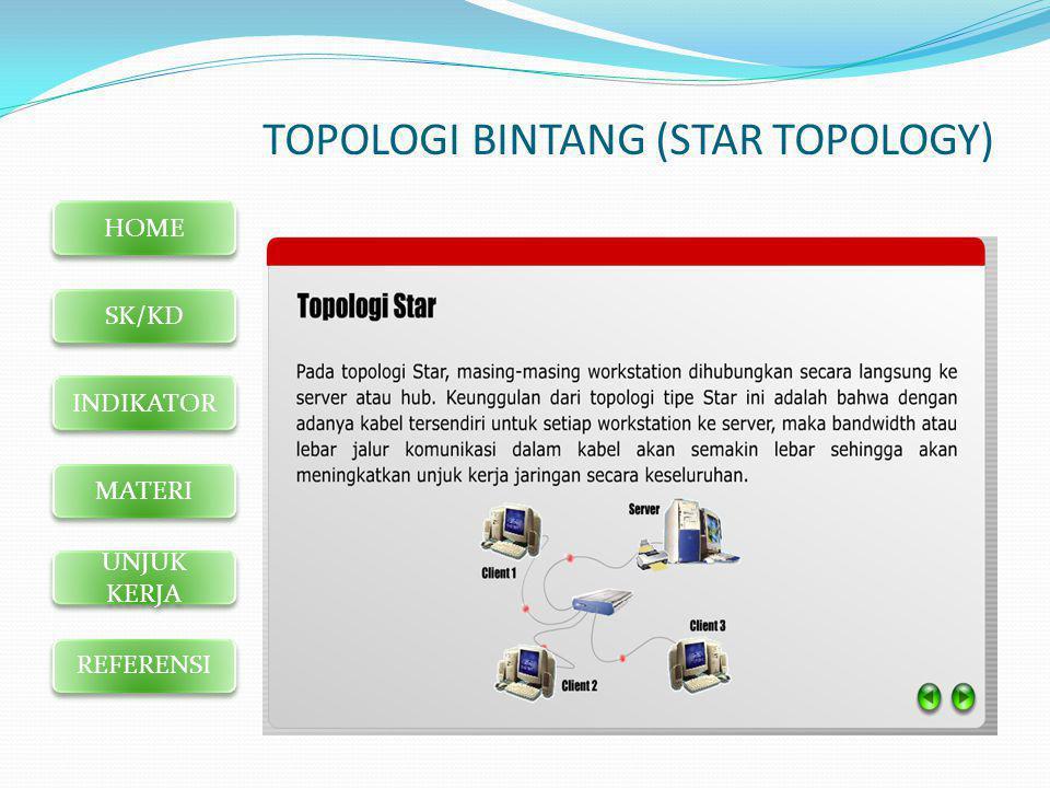 HOME SK/KD INDIKATOR MATERI UNJUK KERJA REFERENSI TOPOLOGI BINTANG (STAR TOPOLOGY)