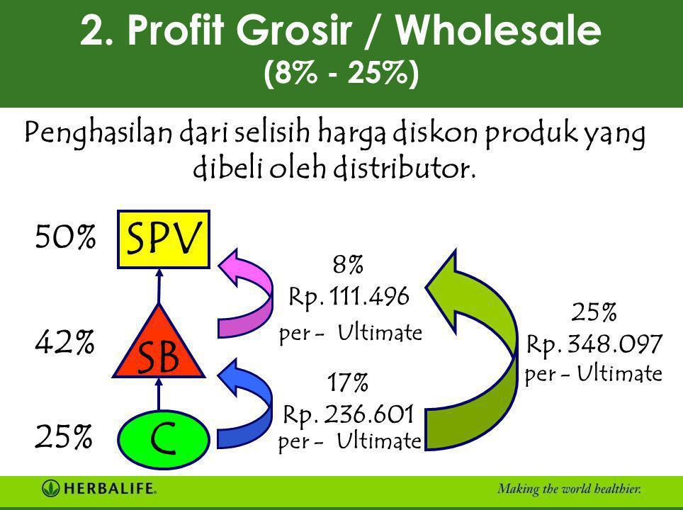 1.Profit Eceran / Retail (25% - 50%) SPV SB C 50% 42% 25% Rp 696.522 / Ultimate Rp 585.026 / Ultimate Rp 348.097 / Ultimate Jika Pelanggan Anda membel