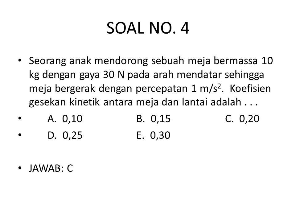 SOAL NO.5 • Sebuah balok 0,9 kg ditekan ke dinding dengan gaya horizontal sehingga balok diam.