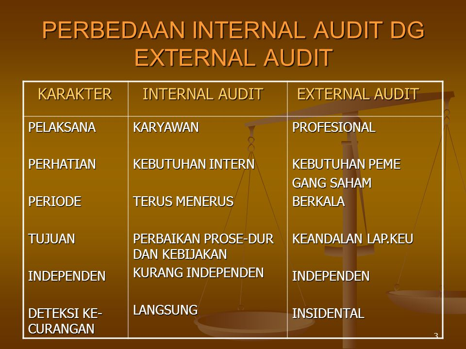 4 PERBEDAAN FINANCIAL AUDIT DG MANAGEMENT AUDIT KARAKTER KARAKTER FINANCIAL AUDIT FINANCIAL AUDIT MANAG.