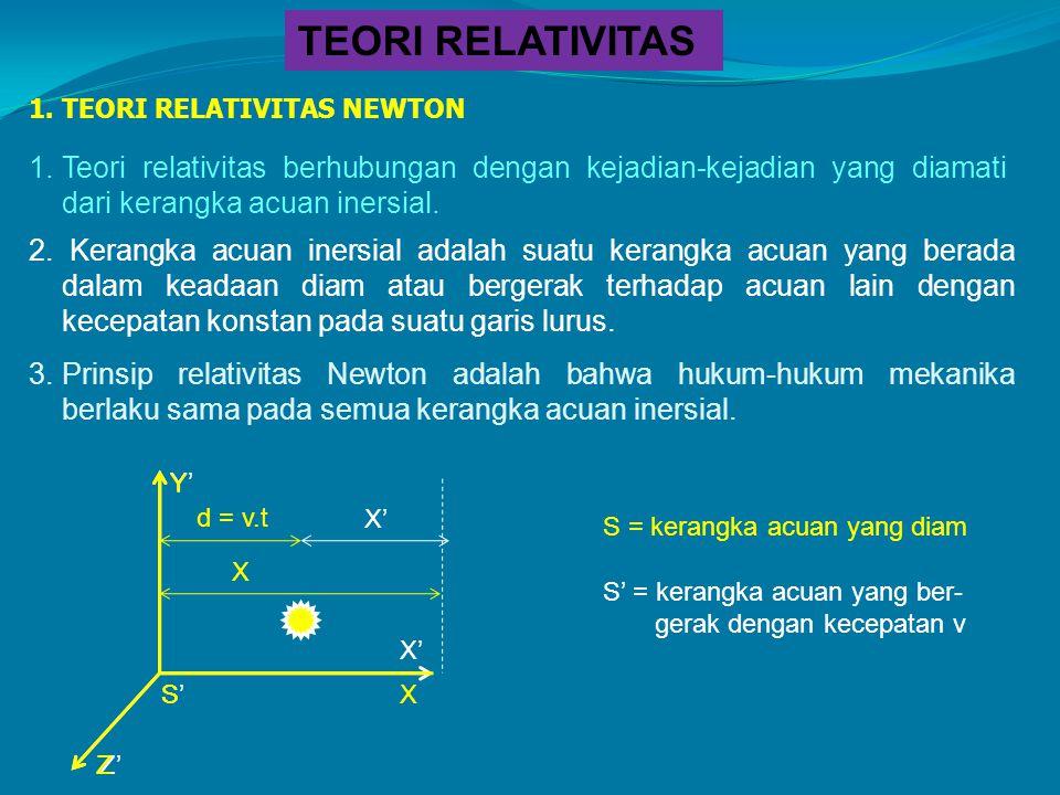 1.Teori relativitas berhubungan dengan kejadian-kejadian yang diamati dari kerangka acuan inersial. 1. TEORI RELATIVITAS NEWTON 3.Prinsip relativitas