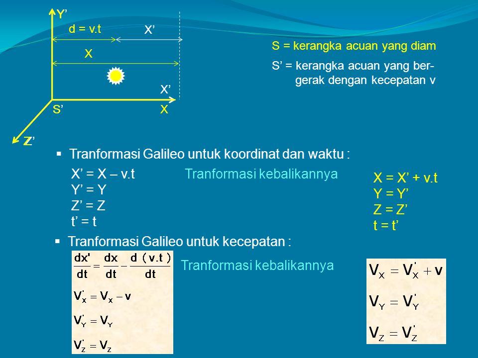 d = v.t X X' Y' Z' X' S' Y Z XS S = kerangka acuan yang diam S' = kerangka acuan yang ber- gerak dengan kecepatan v  Tranformasi Galileo untuk koordi