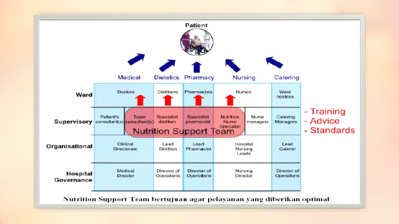 Perkembangan PAGT 2002-2003 • Workshop ADA 2005 •Penggolongan Nutrition Diagnosis menjadi 3 Domain 2006 •PAGT diimplementasikan di RS.Hasan Sadikin 2007 •PAGT disosialisasi dikalangan ahli gizi •PAGT diimplentasikan di RSCM 2008-2009 •American Dietetic Association mengeluarkan buku First Edition International Dietetics & Nutrition Terminology (IDNT) Reference ManualStandardized Language For the Nutriton Care Process.