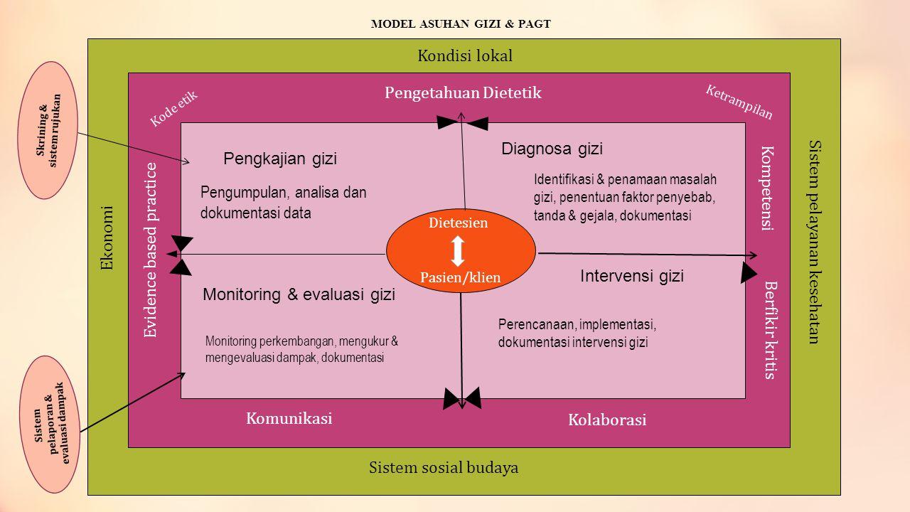 Langkah 2 : DIAGNOSIS GIZI Mengidentifikasi dan memberi nama masalah gizi secara : • Jelas dan singkat • Spesifik • Akurat • Berdasarkan data assessmen • Diagnosis Gizi bukan Diagnosis Medis