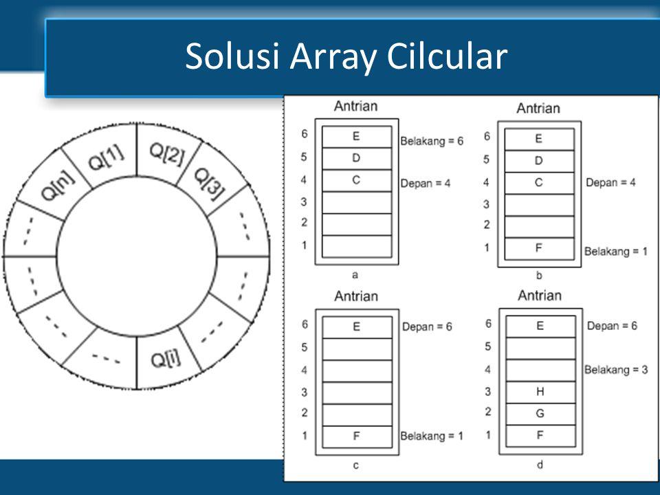 Solusi Array Cilcular