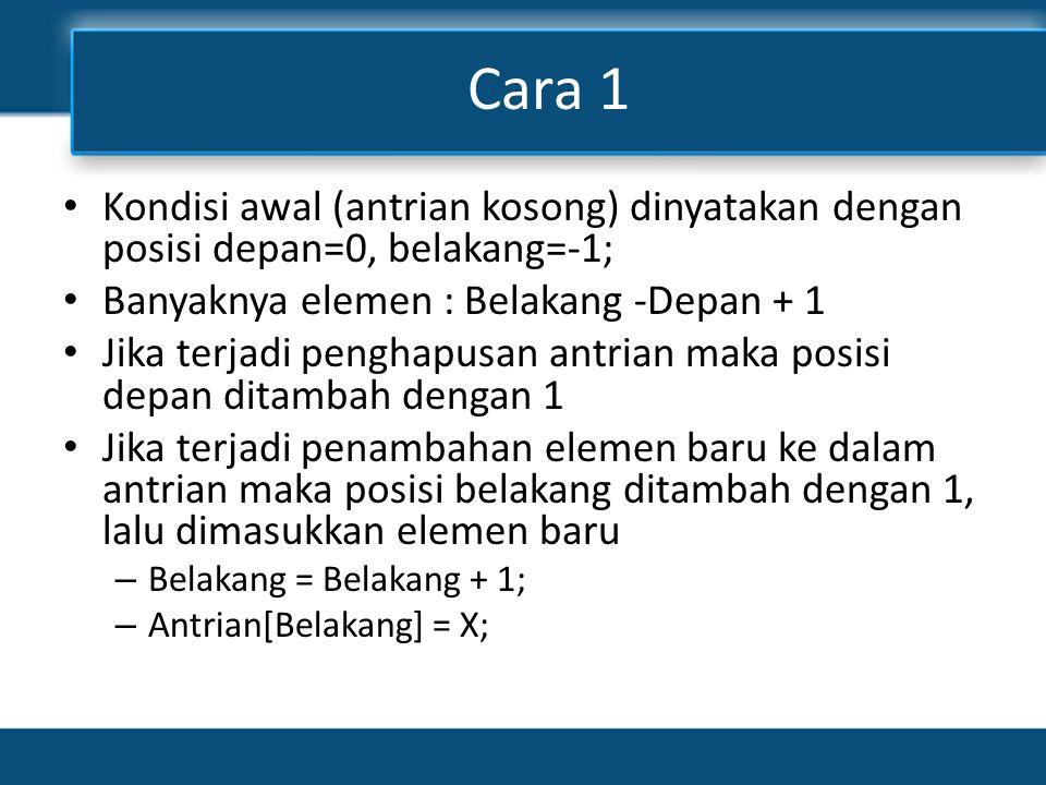 ABCDE Cara 1 01234 Head Tail