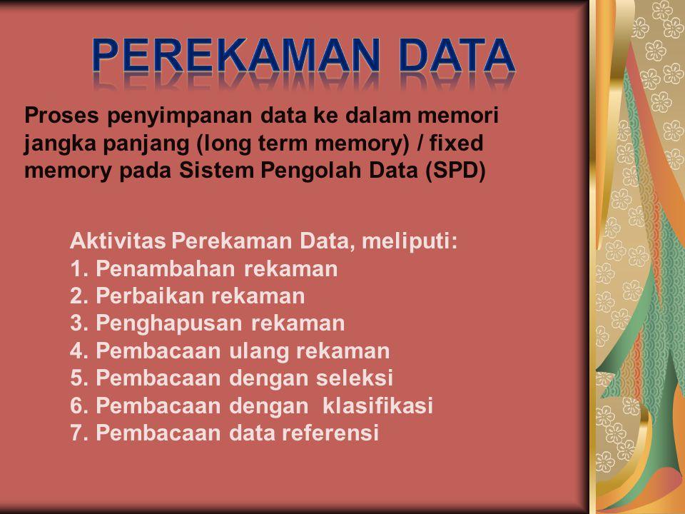 Proses penyimpanan data ke dalam memori jangka panjang (long term memory) / fixed memory pada Sistem Pengolah Data (SPD) Aktivitas Perekaman Data, meliputi: 1.Penambahan rekaman 2.Perbaikan rekaman 3.Penghapusan rekaman 4.Pembacaan ulang rekaman 5.Pembacaan dengan seleksi 6.Pembacaan dengan klasifikasi 7.Pembacaan data referensi