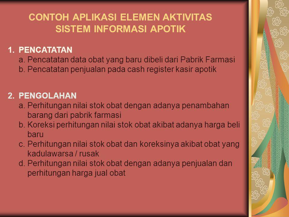 CONTOH APLIKASI ELEMEN AKTIVITAS SISTEM INFORMASI APOTIK 1.PENCATATAN a.