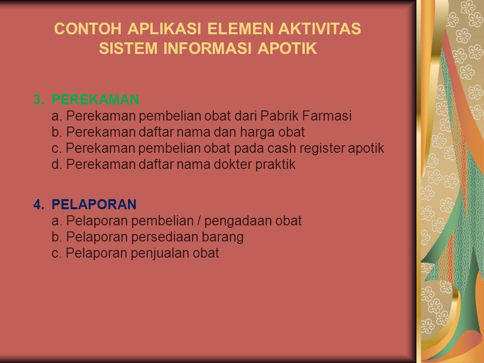 3.PEREKAMAN a. Perekaman pembelian obat dari Pabrik Farmasi b.