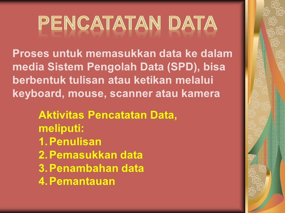 Proses untuk memasukkan data ke dalam media Sistem Pengolah Data (SPD), bisa berbentuk tulisan atau ketikan melalui keyboard, mouse, scanner atau kamera Aktivitas Pencatatan Data, meliputi: 1.Penulisan 2.Pemasukkan data 3.Penambahan data 4.Pemantauan