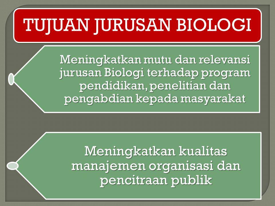 TUJUAN JURUSAN BIOLOGI Meningkatkan mutu dan relevansi jurusan Biologi terhadap program pendidikan, penelitian dan pengabdian kepada masyarakat Meningkatkan kualitas manajemen organisasi dan pencitraan publik