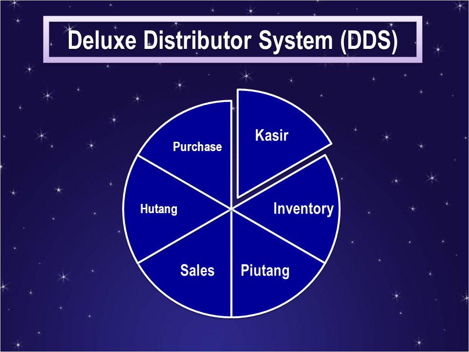 Kasir Inventory PiutangSales Hutang Purchase Deluxe Distributor System (DDS)