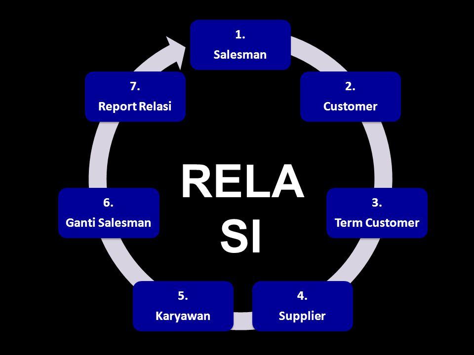 1. Salesman 2. Customer 3. Term Customer 4. Supplier 5. Karyawan 6. Ganti Salesman 7. Report Relasi RELA SI