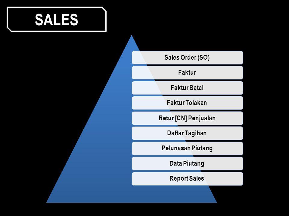 Sales Order (SO)FakturFaktur BatalFaktur TolakanRetur [CN] PenjualanDaftar TagihanPelunasan PiutangData PiutangReport Sales SALES