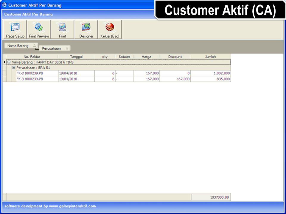Customer Aktif (CA)