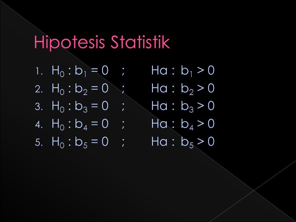 1. H 0 : b 1 = 0 ; Ha : b 1 > 0 2. H 0 : b 2 = 0 ; Ha : b 2 > 0 3.