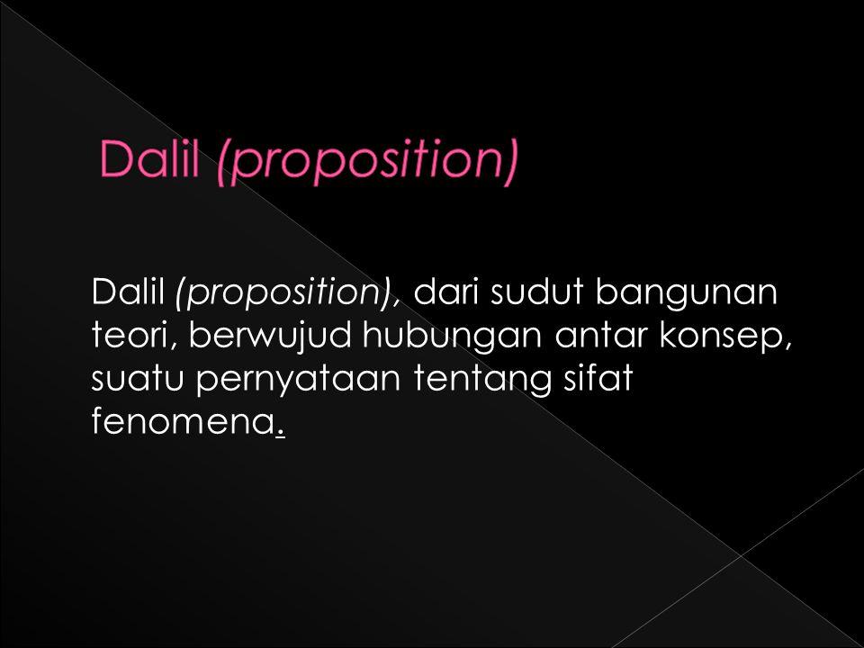 Dalil (proposition), dari sudut bangunan teori, berwujud hubungan antar konsep, suatu pernyataan tentang sifat fenomena.