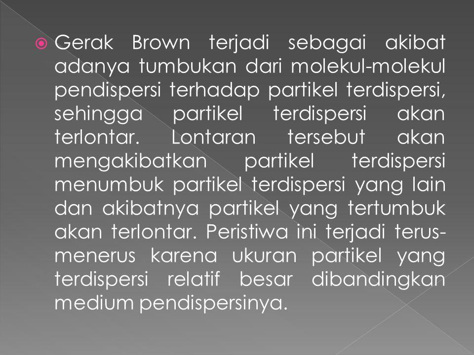  Gerak Brown terjadi sebagai akibat adanya tumbukan dari molekul-molekul pendispersi terhadap partikel terdispersi, sehingga partikel terdispersi aka