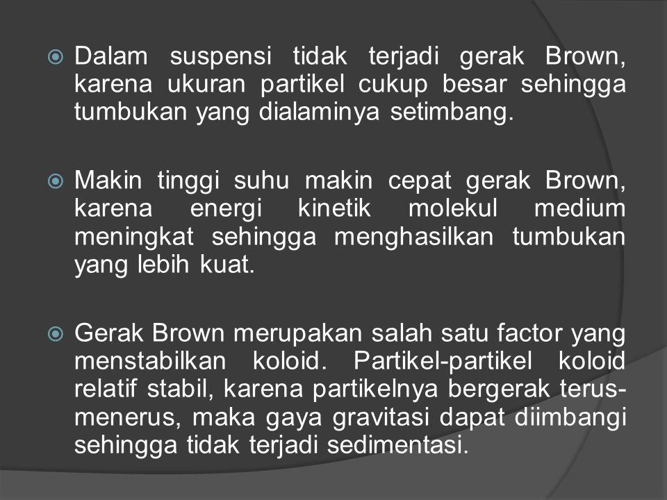  Dalam suspensi tidak terjadi gerak Brown, karena ukuran partikel cukup besar sehingga tumbukan yang dialaminya setimbang.  Makin tinggi suhu makin