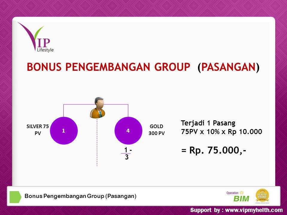 Bonus Pengembangan Group (Pasangan) BONUS PENGEMBANGAN GROUP (PASANGAN) SILVER 75 PV GOLD 300 PV 14 1 - 3 Terjadi 1 Pasang 75PV x 10% x Rp 10.000 = Rp.