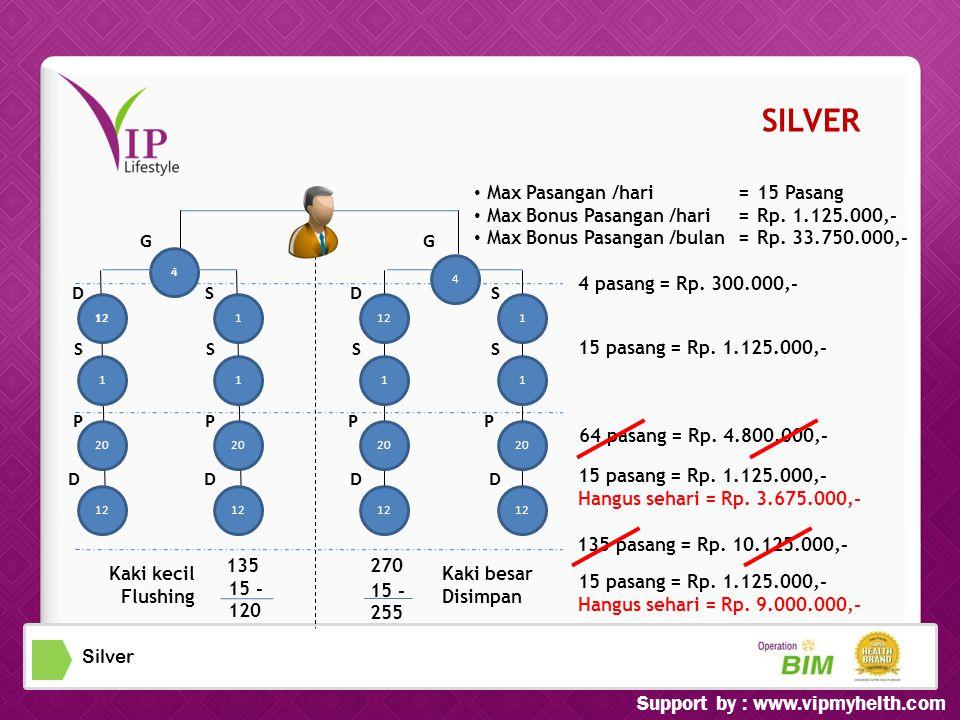 Gold GOLD 135 LOT 40 - 95 270 LOT 40 - 230 • Max Pasangan /hari=40 Pasang ax Bonus Pasangan /hari=Rp.