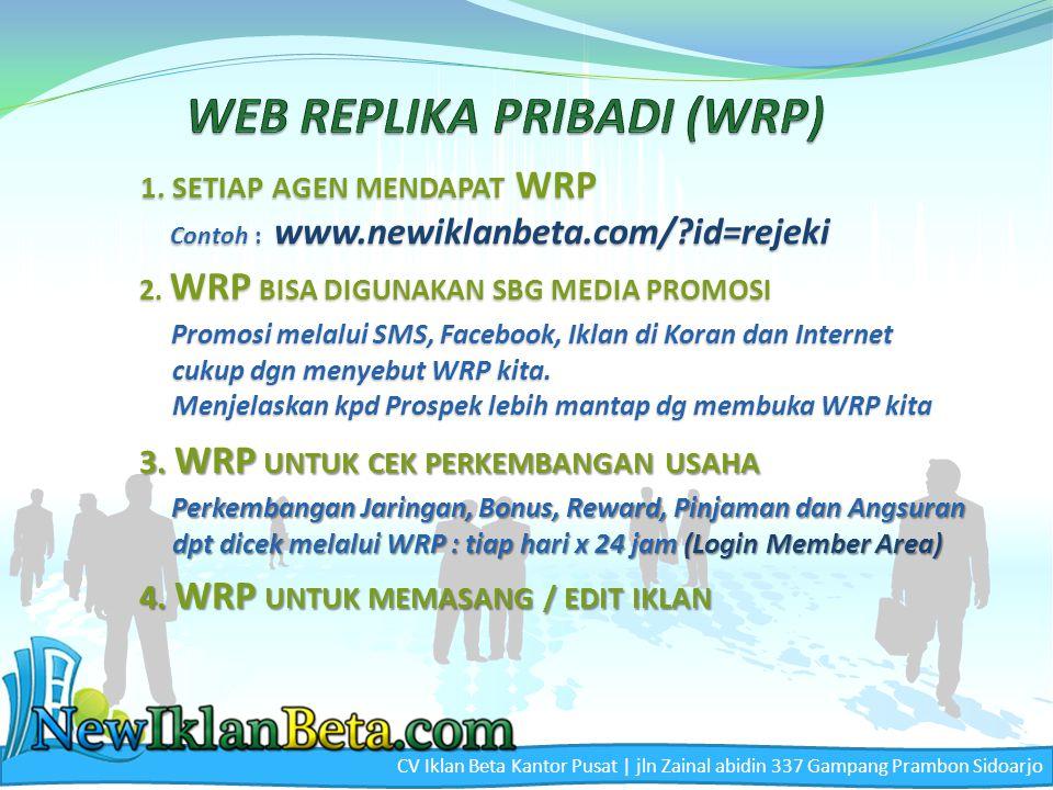 1. HAK KEAGENAN : web replika pribadi (untuk promosi dan cek web replika pribadi (untuk promosi dan cek perkembangan usaha dan keuangan), perkembangan