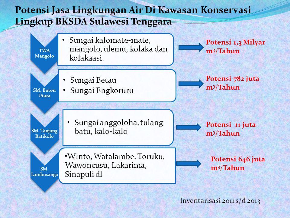 Potensi Jasa Lingkungan Air Di Kawasan Konservasi Lingkup BKSDA Sulawesi Tenggara TWA Mangolo •Sungai kalomate-mate, mangolo, ulemu, kolaka dan kolakaasi.