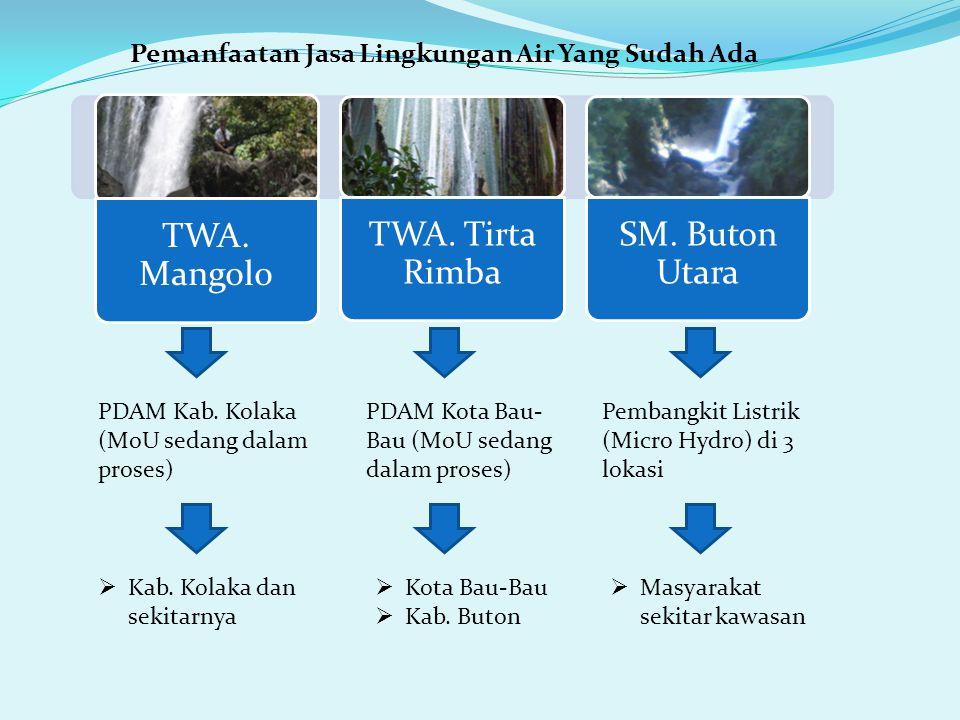 Pemanfaatan Jasa Lingkungan Air Yang Sudah Ada TWA. Mangolo TWA. Tirta Rimba SM. Buton Utara PDAM Kab. Kolaka (MoU sedang dalam proses) PDAM Kota Bau-