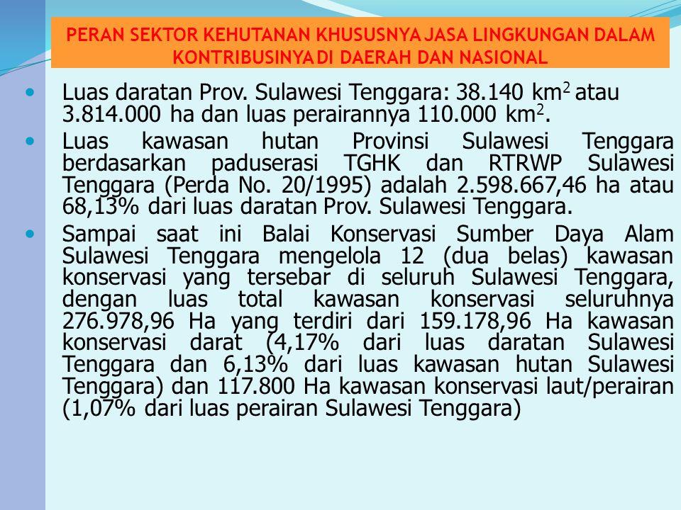 Jasa Lingkungan Keindahan Lanskap Lingkup BKSDA Sultra TWA.