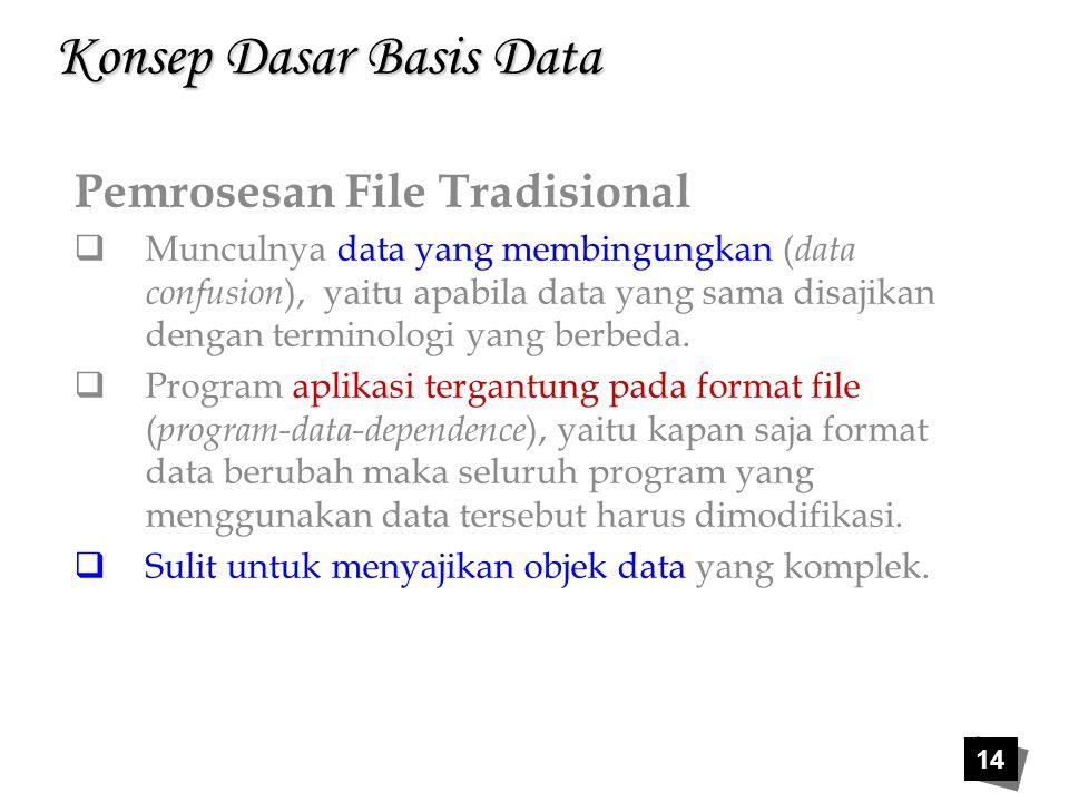 14 Konsep Dasar Basis Data Pemrosesan File Tradisional  Munculnya data yang membingungkan ( data confusion ), yaitu apabila data yang sama disajikan