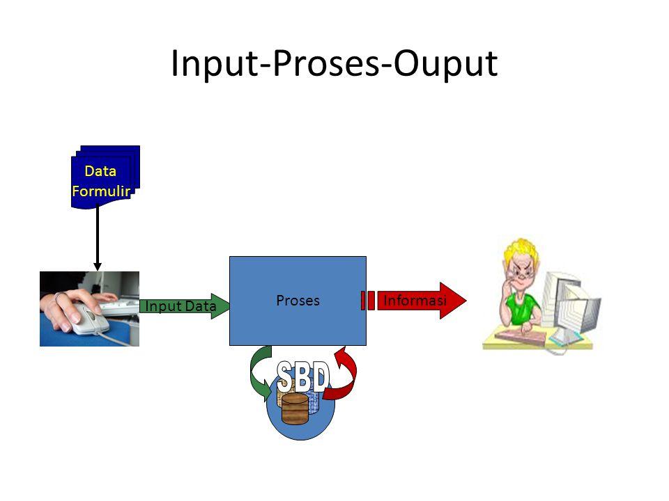 Input-Proses-Ouput Input Data Data Formulir Proses Informasi