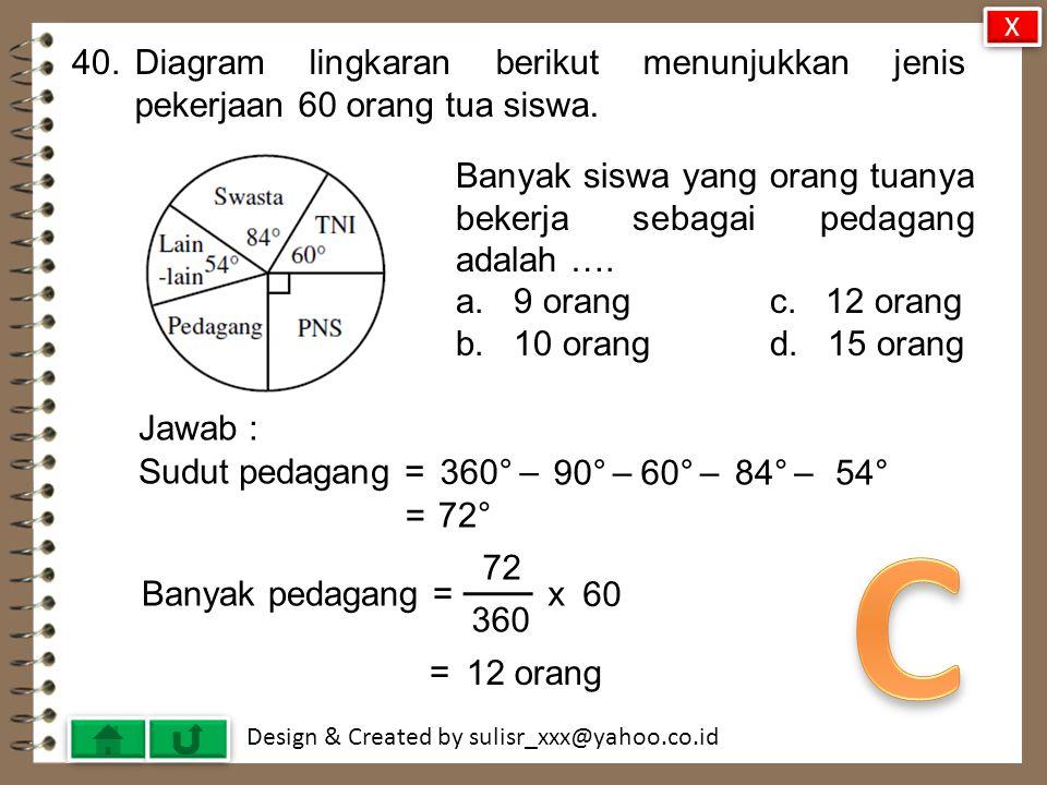 Design & Created by sulisr_xxx@yahoo.co.id 39.Rata-rata nilai ulangan 15 siswa adalah 78, ketika dua orang siswa mengikuti ulangan susulan dan nilainya digabungkan nilai rata-ratanya menjadi 76.