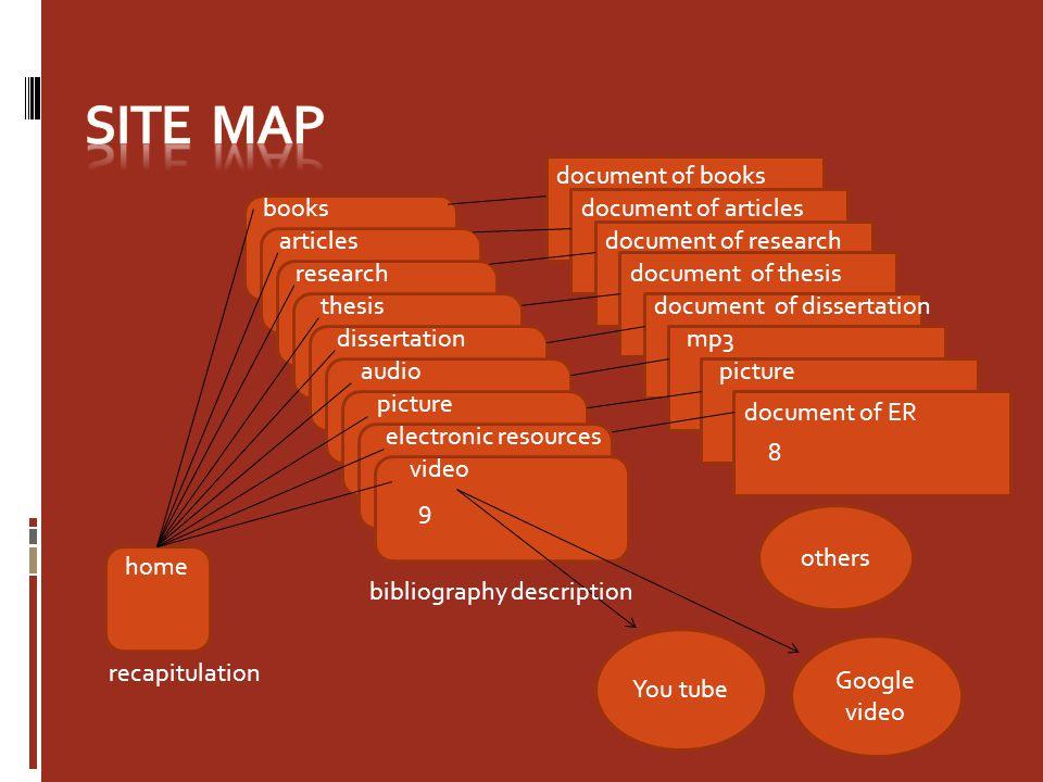 Format document Data base dikelompokan dalam sembilan kelompok yaitu : 1.