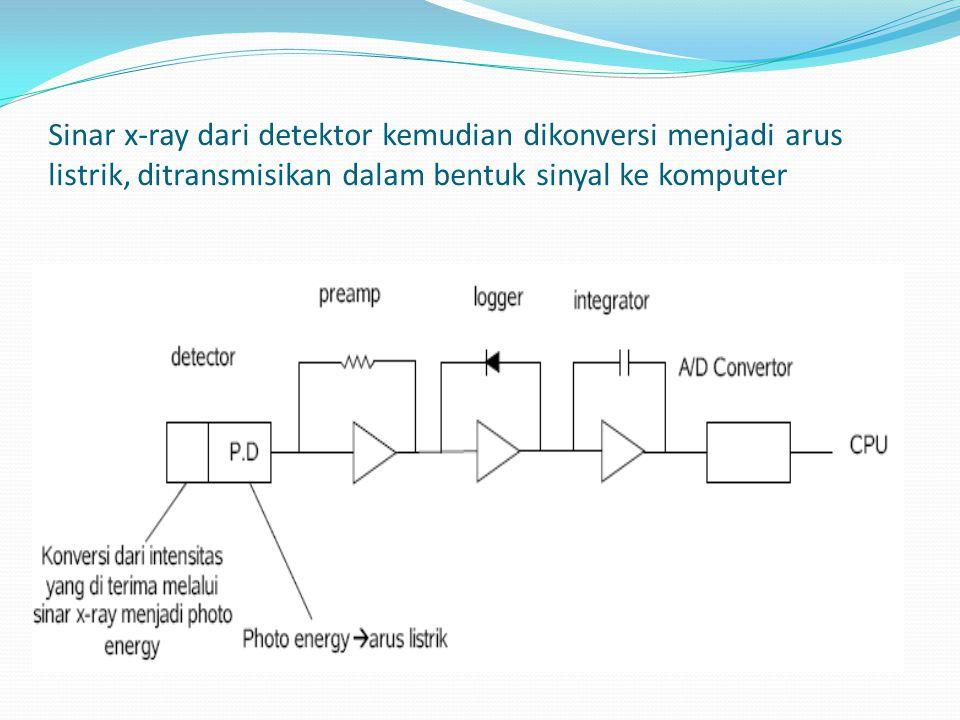 Sinar x-ray dari detektor kemudian dikonversi menjadi arus listrik, ditransmisikan dalam bentuk sinyal ke komputer