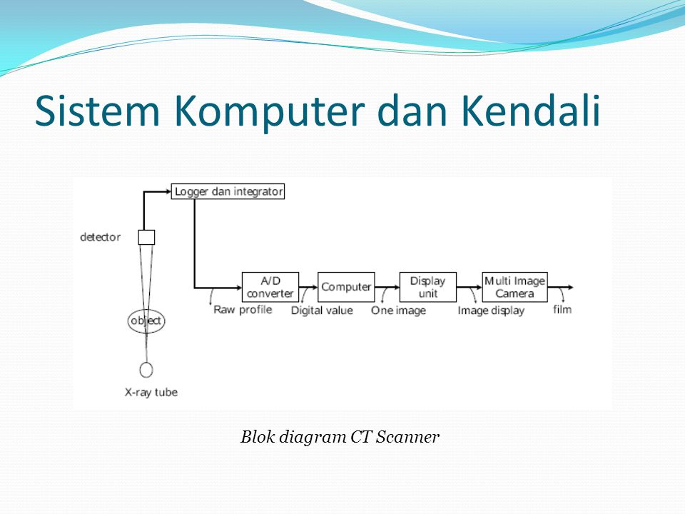 Sistem Komputer dan Kendali Fungsi  Mengontrol x-ray tube  Menyimpan data  Melakukan proses tomography Bagian-bagian Sistem Komputer  Prosesor  Harddisk  Sistem I/O