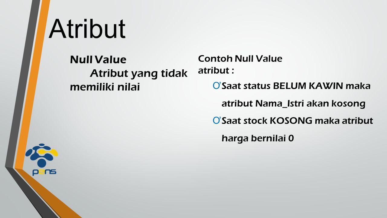 Atribut Null Value Atribut yang tidak memiliki nilai Contoh Null Value atribut : Ơ Saat status BELUM KAWIN maka atribut Nama_Istri akan kosong Ơ Saat