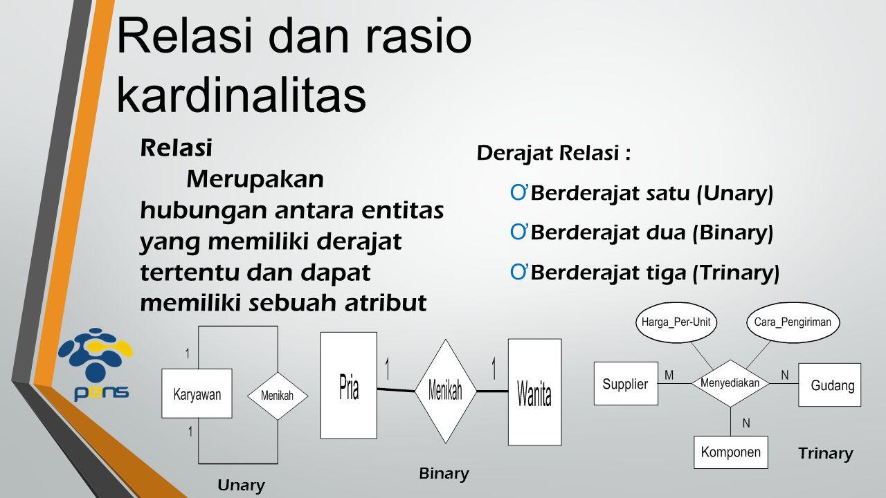Relasi dan rasio kardinalitas Relasi Merupakan hubungan antara entitas yang memiliki derajat tertentu dan dapat memiliki sebuah atribut Derajat Relasi