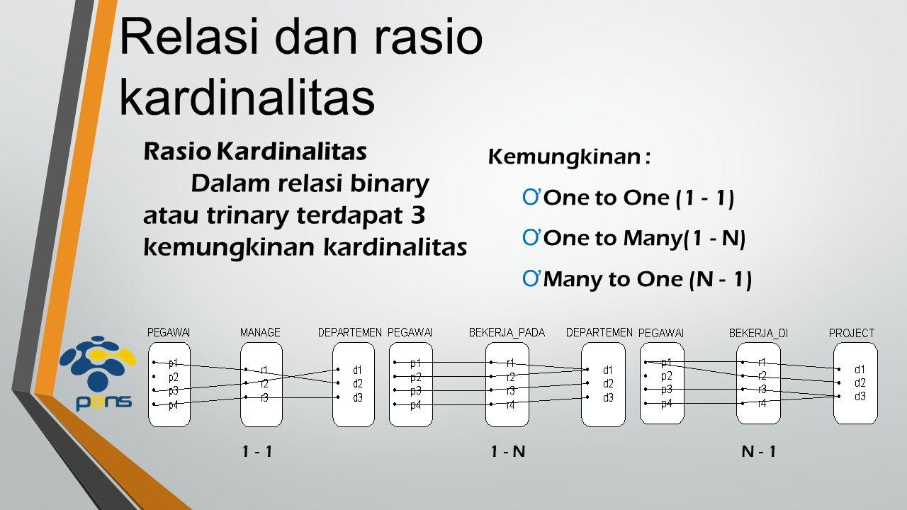 Relasi dan rasio kardinalitas Rasio Kardinalitas Dalam relasi binary atau trinary terdapat 3 kemungkinan kardinalitas Kemungkinan : Ơ One to One (1 -