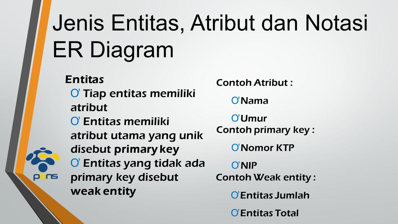 Atribut Atribut adalah objek tunggal yang berisi keterangan/informasi /nilai yang berada di entitas Contoh atribut dalam entitas mahasiswa : Ơ NRP  primary key Ơ Nama Ơ Alamat Ơ Jurusan Ơ dll.