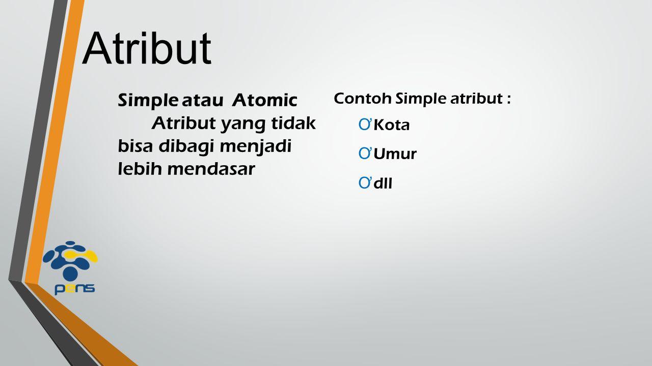 Atribut Composite Atribut yang terdiri dari gabungan Simple atau Atomic atribute Contoh Composite atribut : Ơ Alamat, tediri dari : Ơ Jalan Ơ Desa Ơ Kota