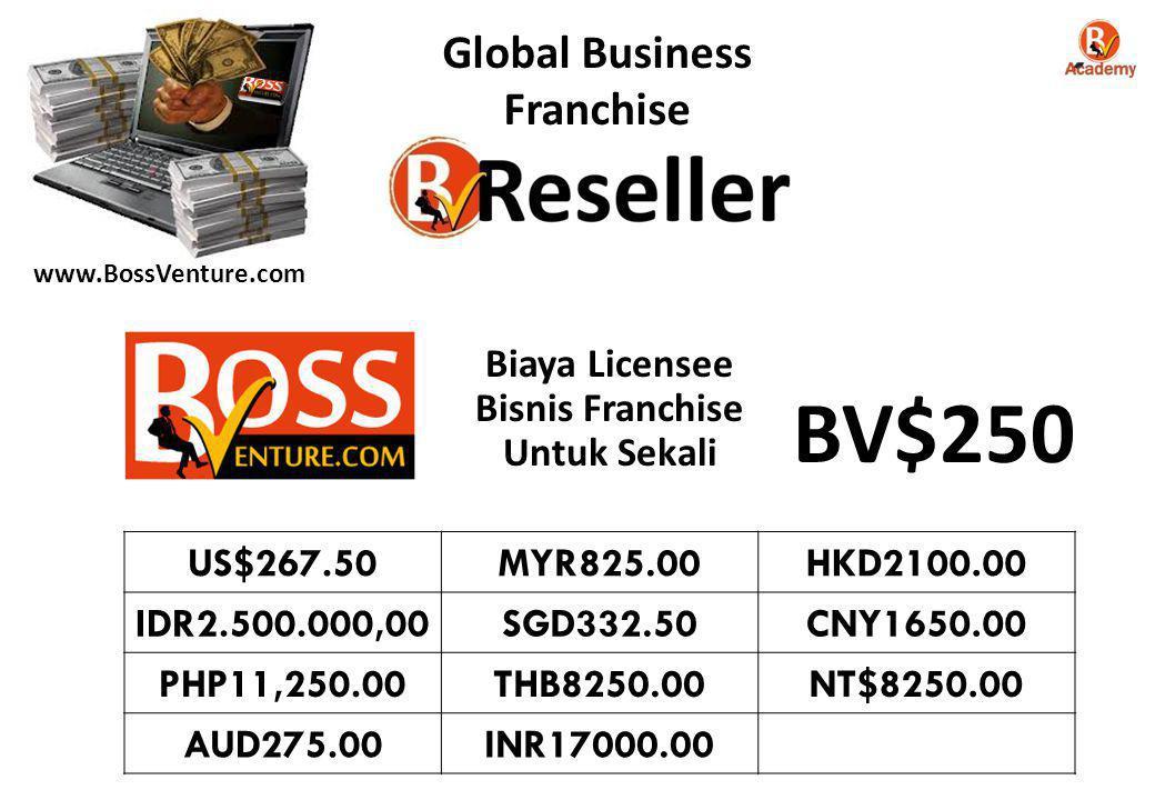 Global Business Franchise Biaya Licensee Bisnis Franchise Untuk Sekali US$267.50MYR825.00HKD2100.00 IDR2.500.000,00SGD332.50CNY1650.00 PHP11,250.00THB8250.00NT$8250.00 AUD275.00INR17000.00 BV$250 www.BossVenture.com